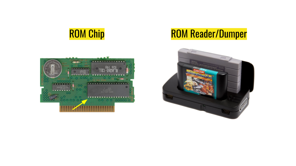 a presentation slide that shoes a ROM Chip and a ROM Reader/dumper